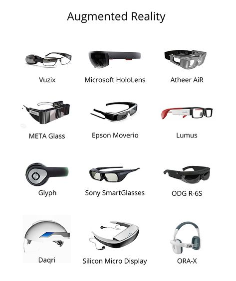 The Future of Mobile is #AugmentedReality