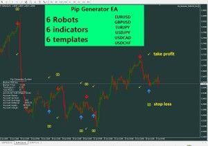Pip Generator System Eas Expert Advisor