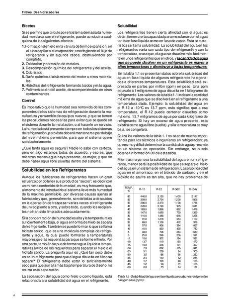 Refrigeración pdf libros