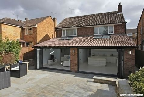 Pitched Roof Rear Extension Google Suche House Extension Plans House Extension Design House Extensions