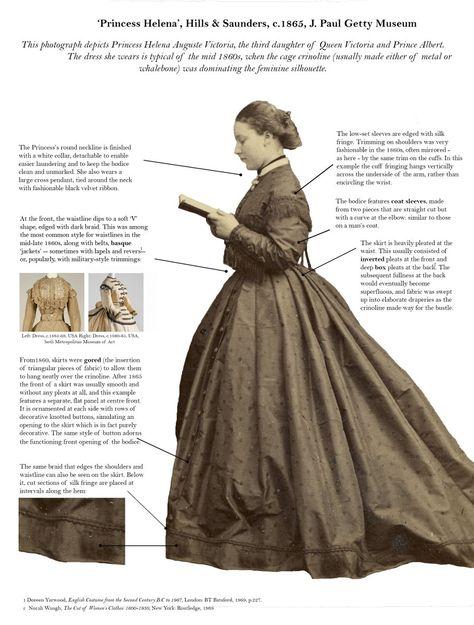 B38 - W 30 Size 12 #NB-274 1860-1865 Women Clothing Civil War Women Dress