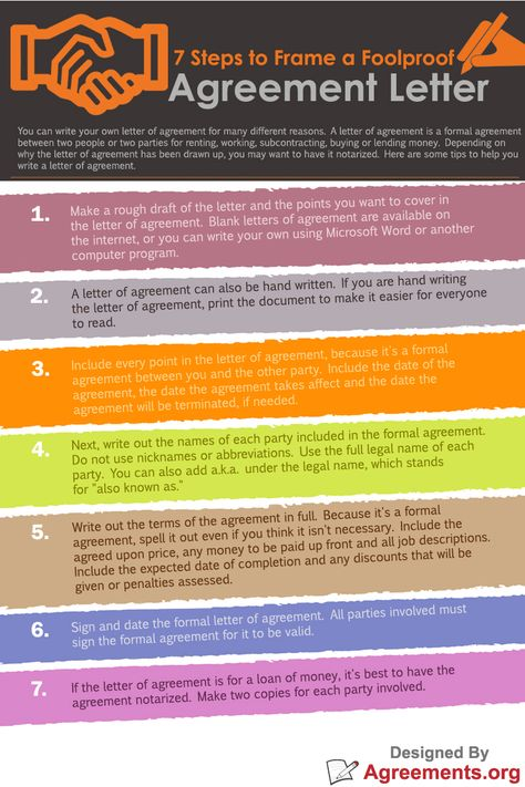 Agreement Letter Tips - iNFOGRAPHiCs MANiA - writing an agreement between two parties