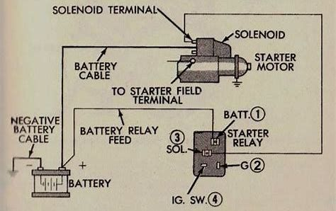 Image Result For Mopar Starter Relay Wiring Diagram With Images