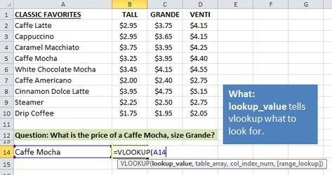 Vlookup Example Explained At Starbucks Excel Excel Hacks