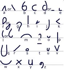 Teeline Shorthand - Wikipedia, the free encyclopedia | Reference ...
