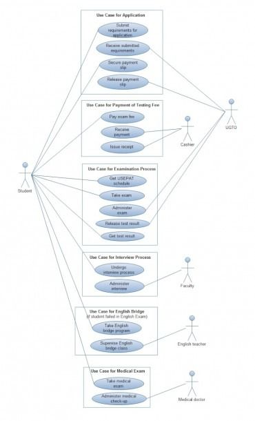Use Case Diagram For Human Resource Management System Human Resource Management System Human Resource Management Human Resources
