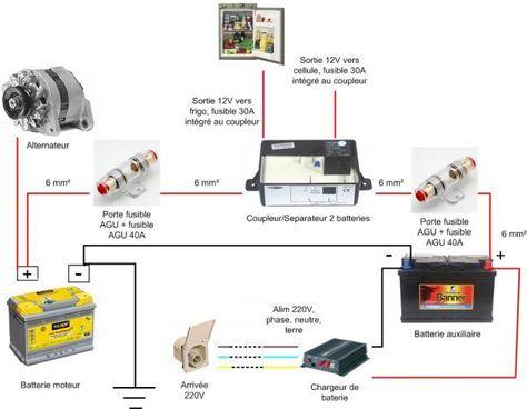 Explication des batteries automobiles auxiliaires et de