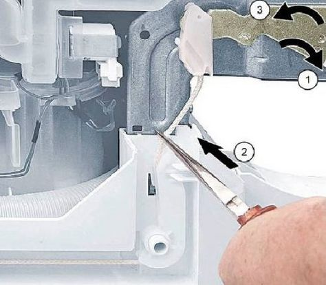 Replacing The Door Springs In The Dishwasher Bosch Bosch Dishwashers Bosch Dishwasher