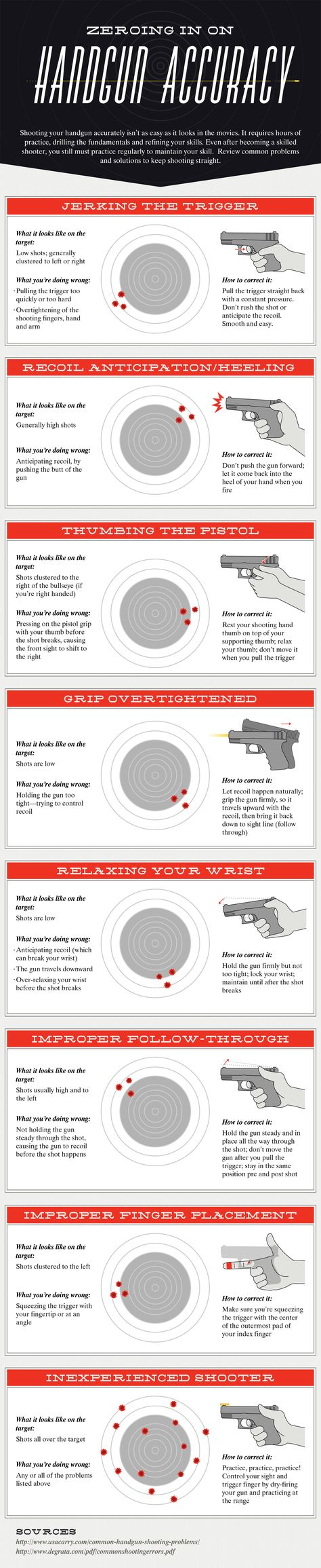 How to Shoot a Pistol - Tap the link to see the newly released survival collections for tough survivors out there! Pistol Shooting Tips, Shooting Guns, Shooting Range, Shooting Sports, Shooting Targets, Shooting Practice, Archery Targets, Home Defense, Self Defense
