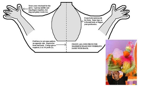 SAVE! two arm puppet.