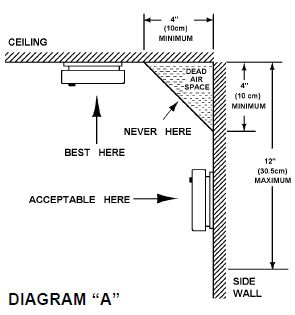 Well Tec E116997 Wiring Diagram besides Schematic 3 Speed Fan The Wiring Diagram 3 furthermore E Switch 25t85 Ls Wiring Diagram further Wiring Diagrams For Ceiling Fans With Lights furthermore Concord Ceiling Fan Wiring Diagram. on hunter ceiling fan wiring harness