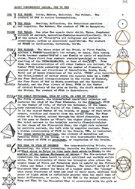 Numerology 1-6 via janeadamasart.com #numerologynumbermeanings #numerology1meaning #numerology6meaning