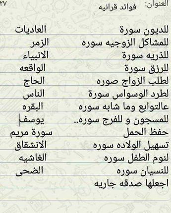 الله وحده من يمنعه وما هم بضآرين به من أحد إلا بإذن الله Islamic Phrases Islam Beliefs Quran Quotes