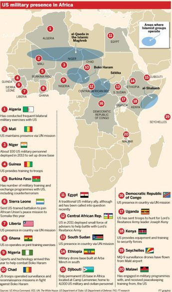 US military presence in Africa. | africa | Africa map, Africa