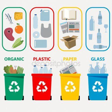 Papeleras De Reciclaje Color Tipos De Reciclaje Reciclaje Residuos Reciclaje