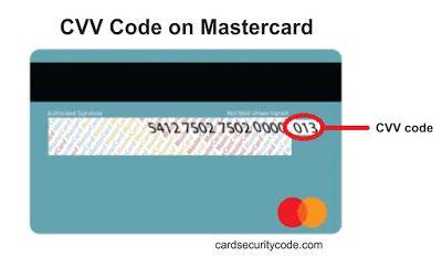 CVV Number and CVV Code on Credit Card and Debit Card