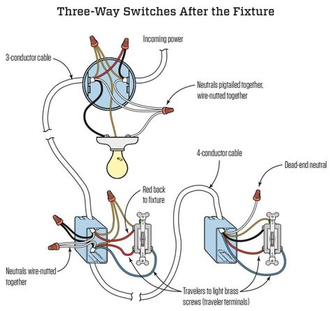 In This Three Way Switch Layout Both Switches Come After