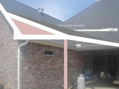 How To Tie Low Pitch Roof Into Sides Of House Or Build Up Patio Roof Porch Roof Pitched Roof