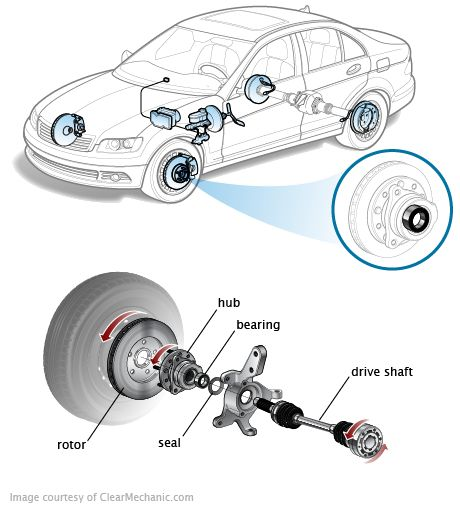 Best Car Parts Names Images On Pinterest Car Parts - Signs of cars with namesauto car zone list of car manufacturers