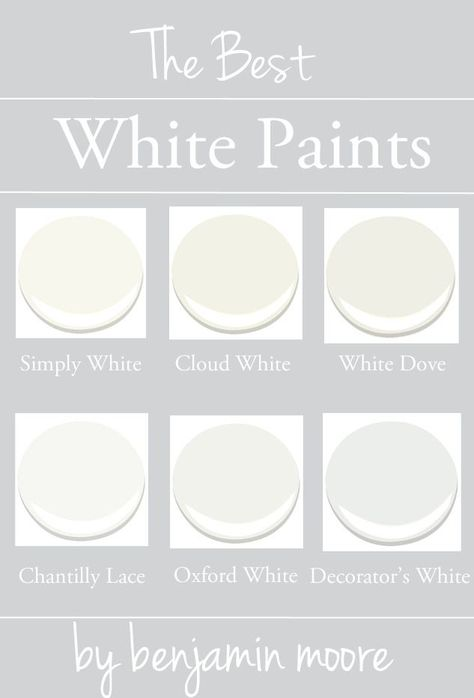 White-Paint by Benjamin Moore. Best White Benjamin Moore Paint Colors Benjamin…