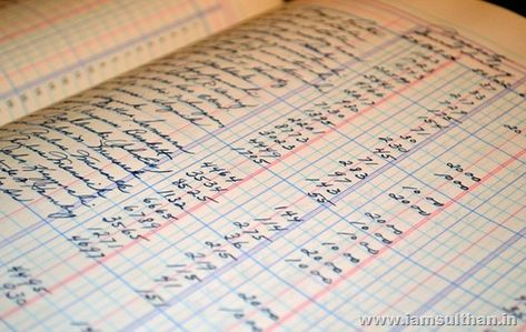 Financial Statement Analysis Significance And Limitations