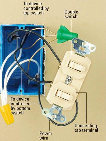 All About Combination Switches And Receptacles Basic Electrical Wiring Home Electrical Wiring Switches
