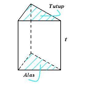 Rumus Geometri Beserta Contoh Soal Dan Jawaban Geometri Alas Matematika