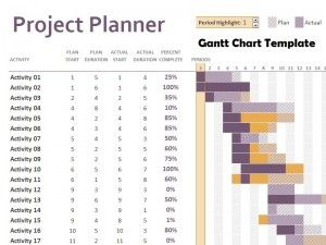 Multiple Project Tracking Templates For Excel Projectmanagersinn
