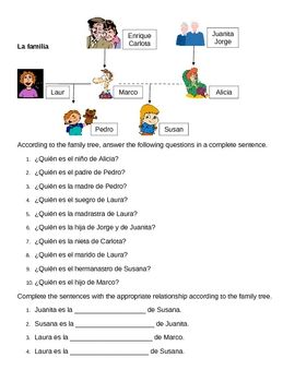 Familia (Family in Spanish) Family tree Worksheet 1 | Spanish ...