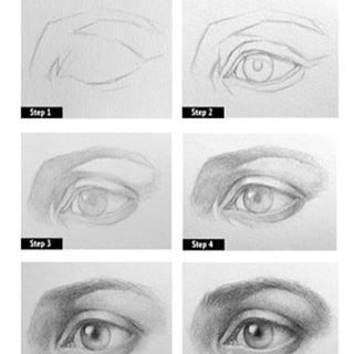 I Created This Step By Step Tutorial How To Draw Eye In 3 4 View Today For Fans And Students Before Your Heavy Dinner Toni Eye Drawing Face Drawing Drawings