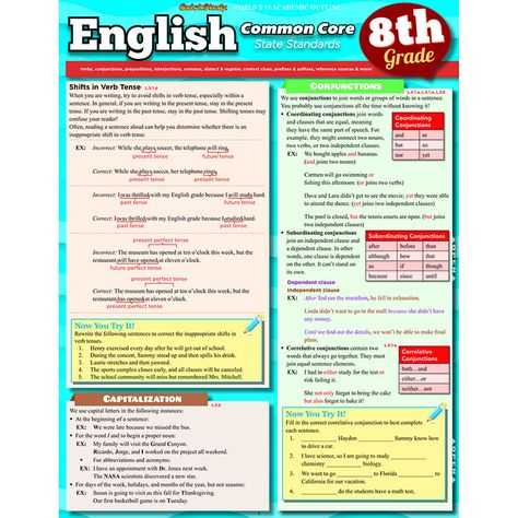"BarCharts' English Common Core State Standards 8th grade laminated study guide aligns with the common core state standards to help guide students through 8th grade English. Measuring 8.5"" x 11"", each"