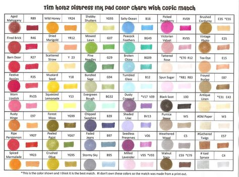 Tim Holtz Distressed Ink Pads matched with Copic Markers Chart