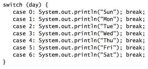 Switch Statement In Java Java Programming Computer Science Programming Basic Computer Programming