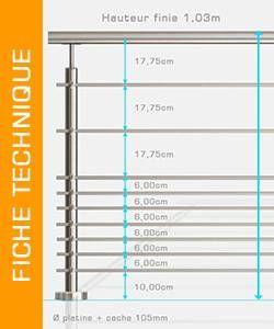 14+ Hauteur main courante balcon ideas in 2021