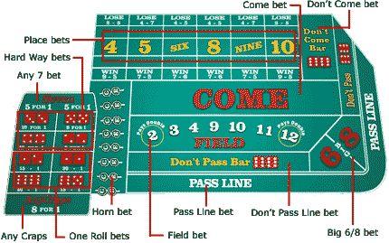 Free online gambling real cash