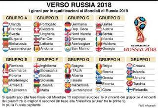 Mondiale Russia Calendario.Video Blog 3000 Calendario Mondiali Russia 2018 News Dal