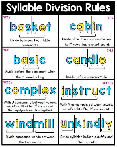 CARSON DELLOSA EDUCATION BIG BOX OF WORD CHUNKS GAME AGE 6+