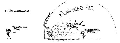 """""""What would happen if you tried to hit a baseball pitched at 90% the speed of light?"""" XKCD answers"""