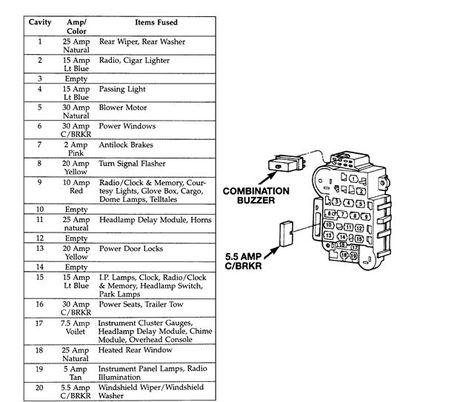 ea26a2d0ba54cab5cf9d2c8f0f8dbbc3 jeep cars boxes jeep cherokee fuse box diagram jpeg carimagescolay casa 96 cherokee fuse box at readyjetset.co
