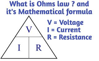 What Is Ohms Law Ohms Law Ohms Simple Circuit