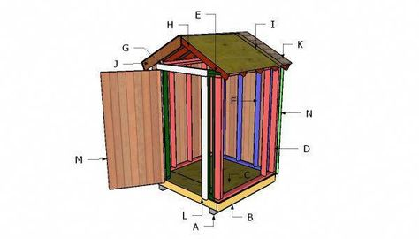 Just About Everythings There Is To Know About Shed Plans 7x7 Can Be Found Here Shed Plans Shed Frame Diy Plans