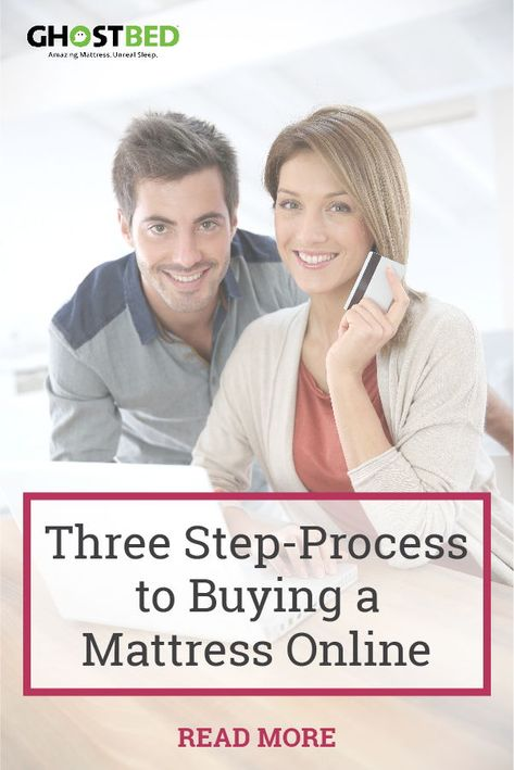 online shopping process steps