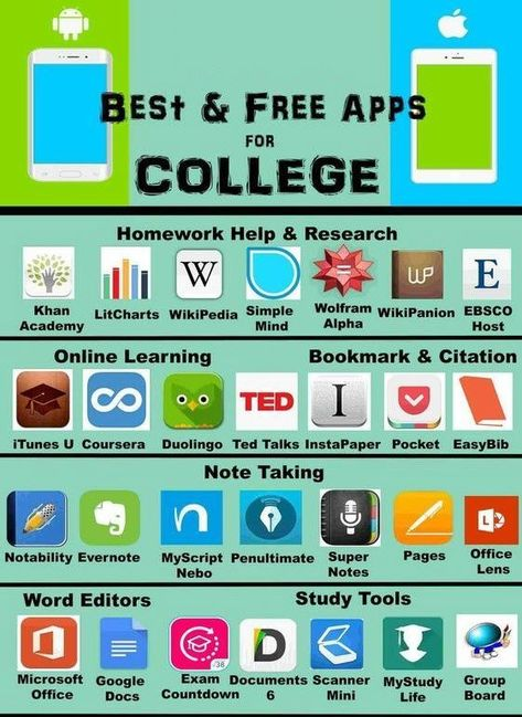 Best and free apps for college. #Students #Career