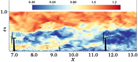 Assessing the potential of multiscale wind farms towards a new era of wind power generation - Advances in Engineering