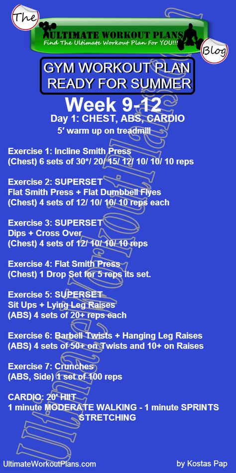 3 GYM WORKOUT PLAN READY FOR SUMMER MEN DAY 1 CHEST ABS CARDIO UltimateWorkoutPlans