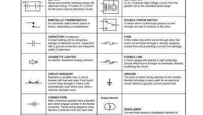 Wiring Diagram Cars Trucks 101warren Electrical Wiring Diagram Electrical Circuit Diagram Electricity