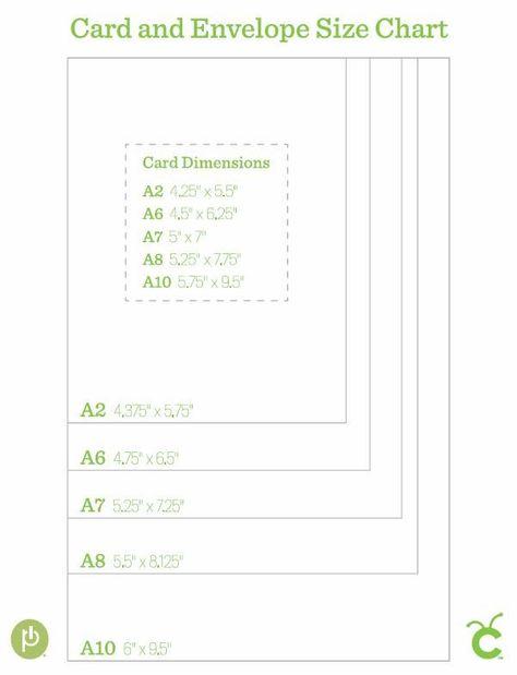 Envelope Size Chart - Help understanding envelope sizes ...