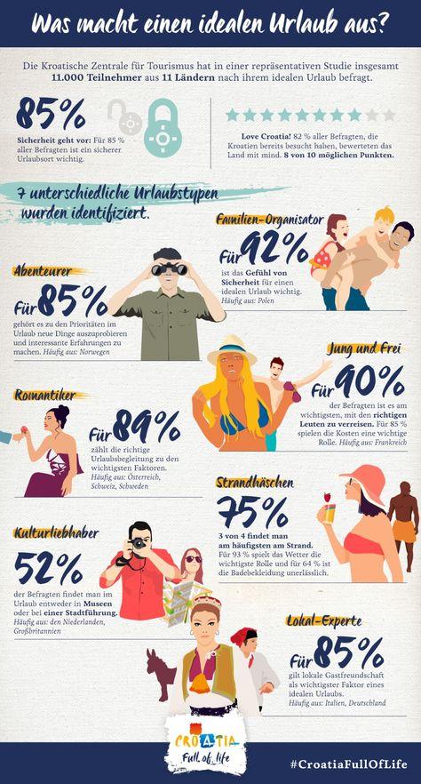 Leute kennenlernen ferien