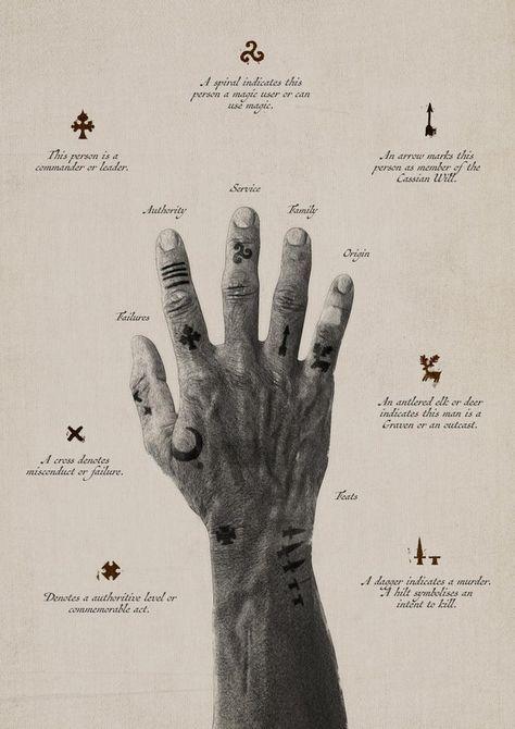 The Criminal Tattoos of Asmaria : worldbuilding