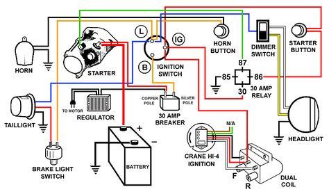 Harley Davidson Shovelhead Wiring Diagram ... on